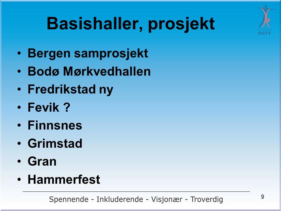 Basishaller, prosjekt Bergen samprosjekt Bodø Mørkvedhallen