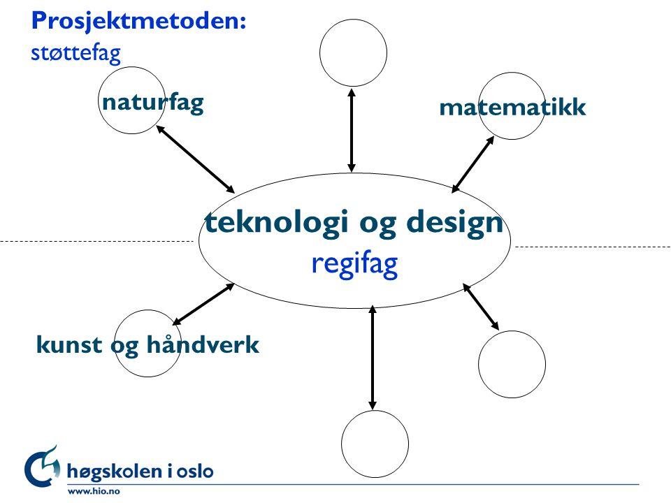 teknologi og design regifag Prosjektmetoden: støttefag naturfag