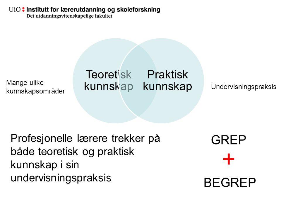 + GREP BEGREP Teoretisk kunnskap Praktisk kunnskap