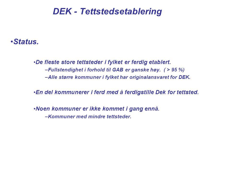 DEK - Tettstedsetablering
