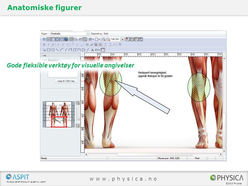 Gode fleksible verktøy for visuelle angivelser