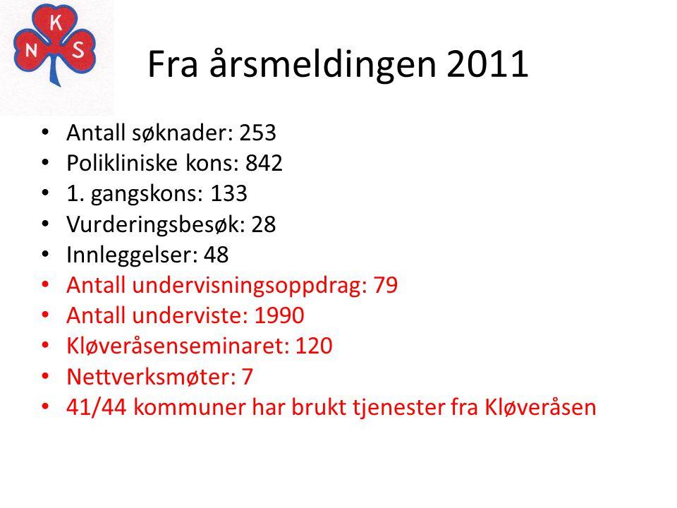 Fra årsmeldingen 2011 Antall søknader: 253 Polikliniske kons: 842