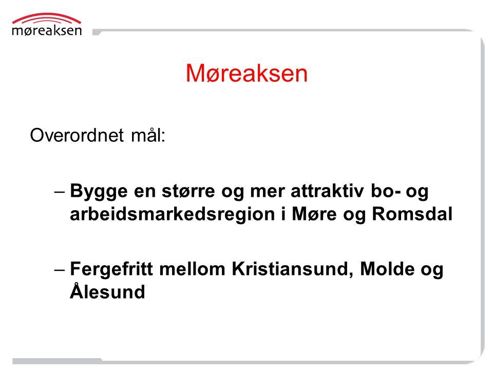 Møreaksen Overordnet mål: