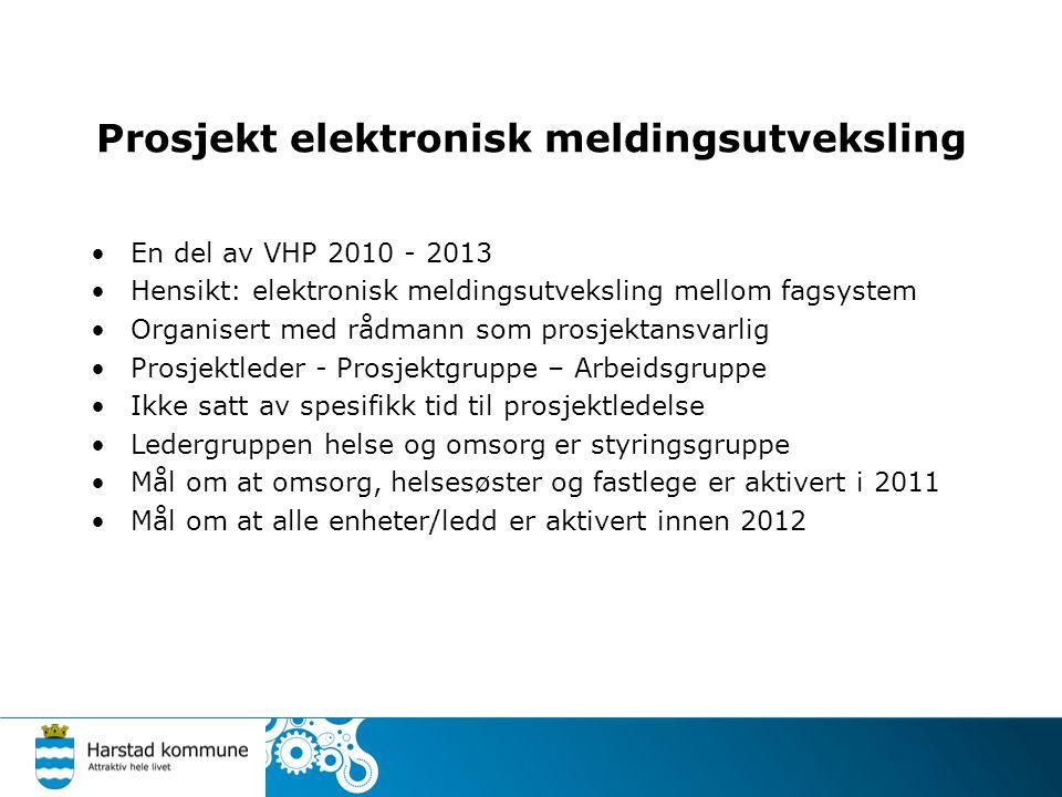 Prosjekt elektronisk meldingsutveksling