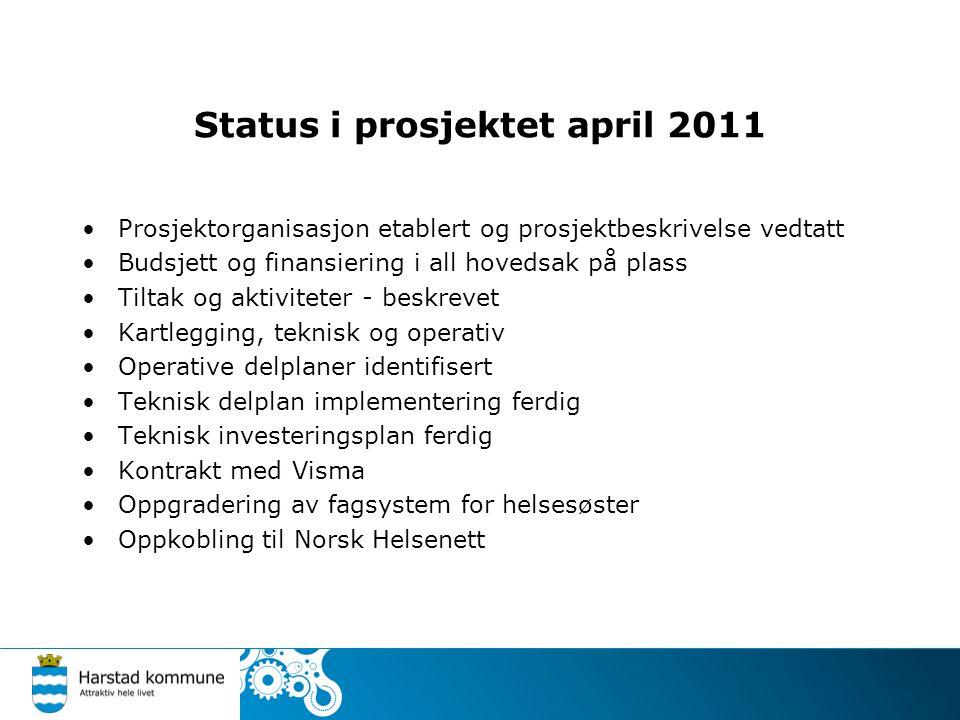 Status i prosjektet april 2011