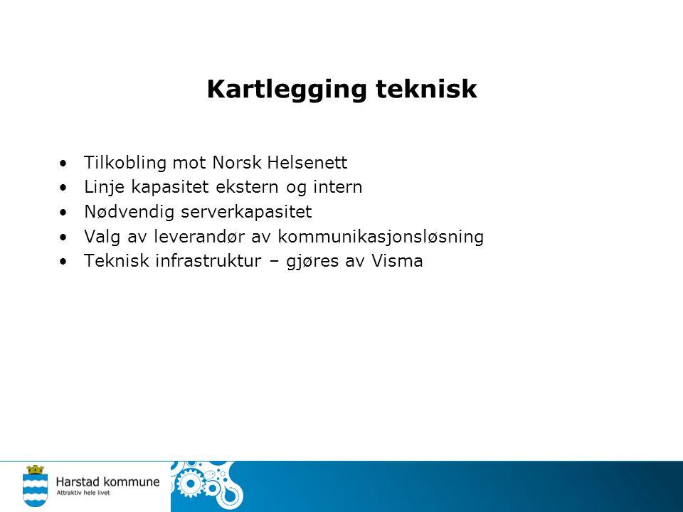 Kartlegging teknisk Tilkobling mot Norsk Helsenett