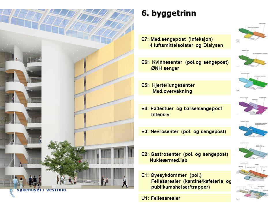 6. byggetrinn E7: Med.sengepost (infeksjon) 4 luftsmitteisolater og Dialysen. E6: Kvinnesenter (pol.og sengepost)