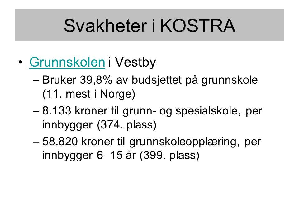 Svakheter i KOSTRA Grunnskolen i Vestby