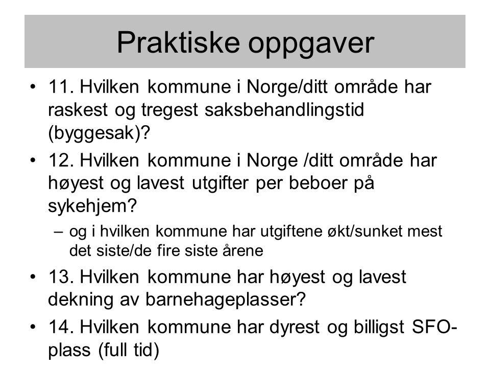 Praktiske oppgaver 11. Hvilken kommune i Norge/ditt område har raskest og tregest saksbehandlingstid (byggesak)