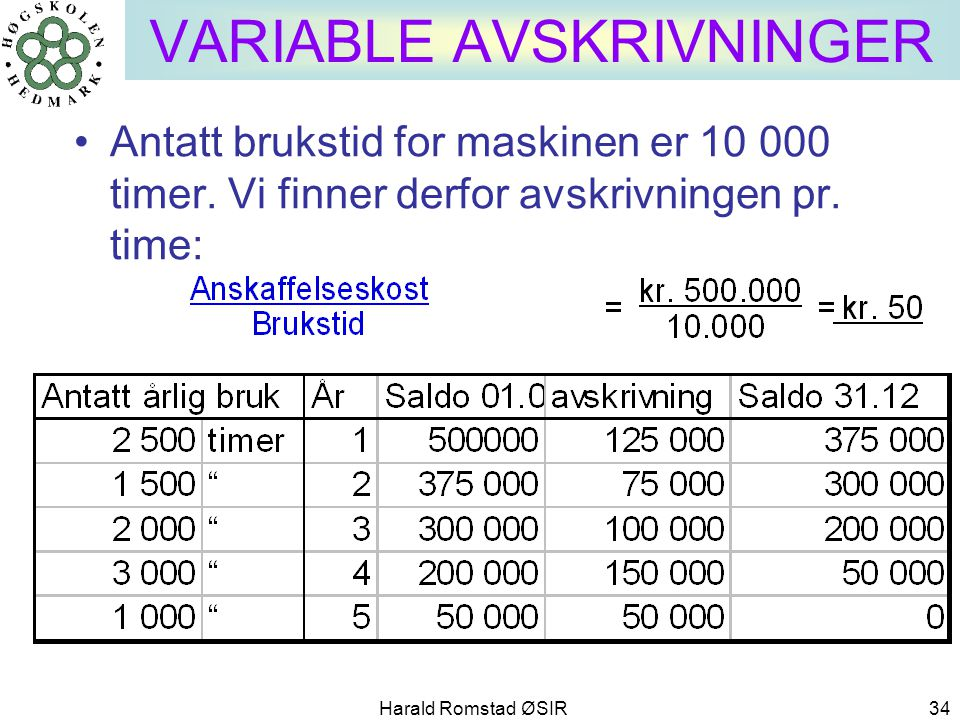 VARIABLE AVSKRIVNINGER