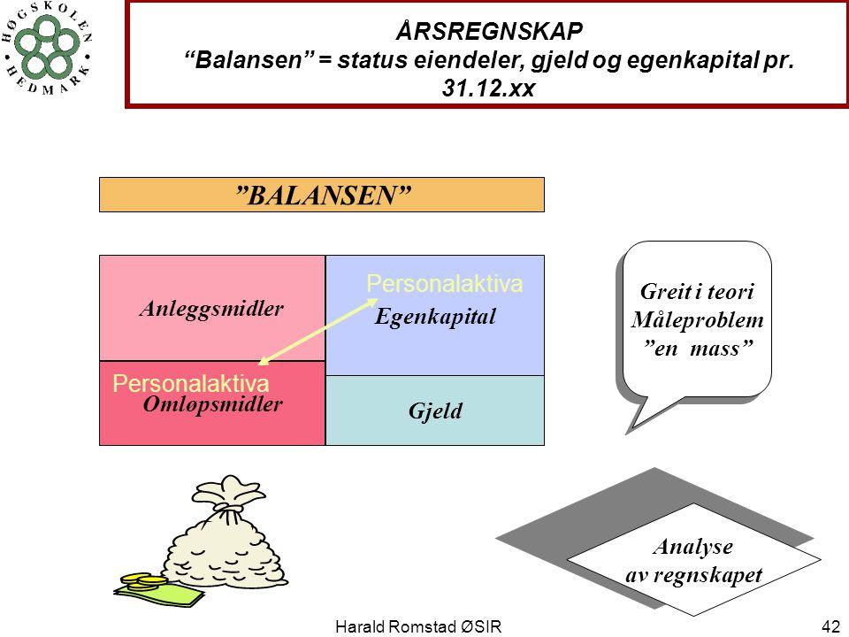 ÅRSREGNSKAP Balansen = status eiendeler, gjeld og egenkapital pr. 31