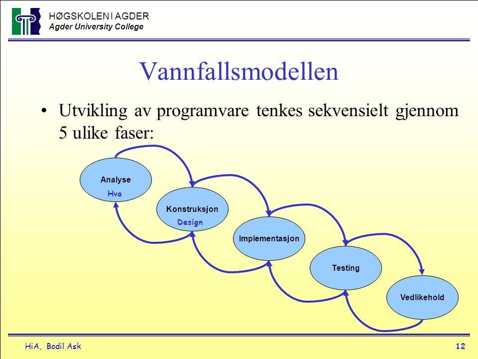 Vannfallsmodellen Utvikling av programvare tenkes sekvensielt gjennom 5 ulike faser: Analyse. Konstruksjon.