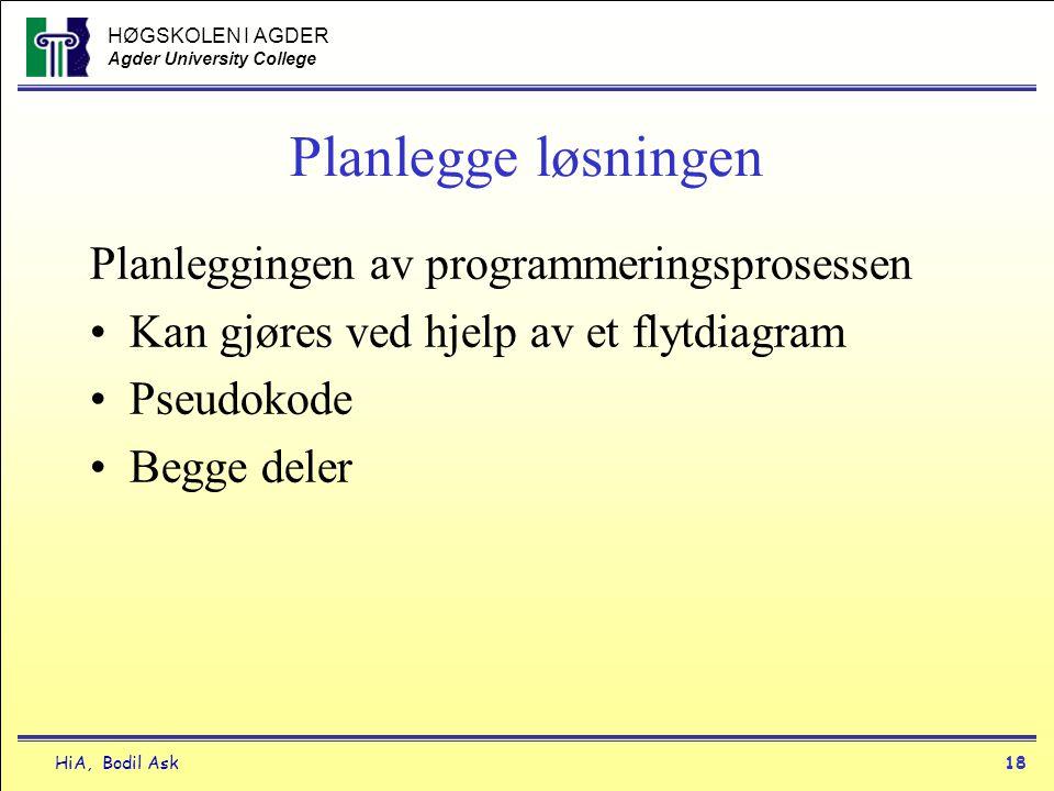 Planlegge løsningen Planleggingen av programmeringsprosessen