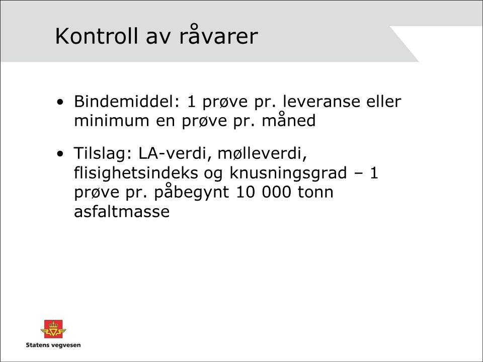 Kontroll av råvarer Bindemiddel: 1 prøve pr. leveranse eller minimum en prøve pr. måned.