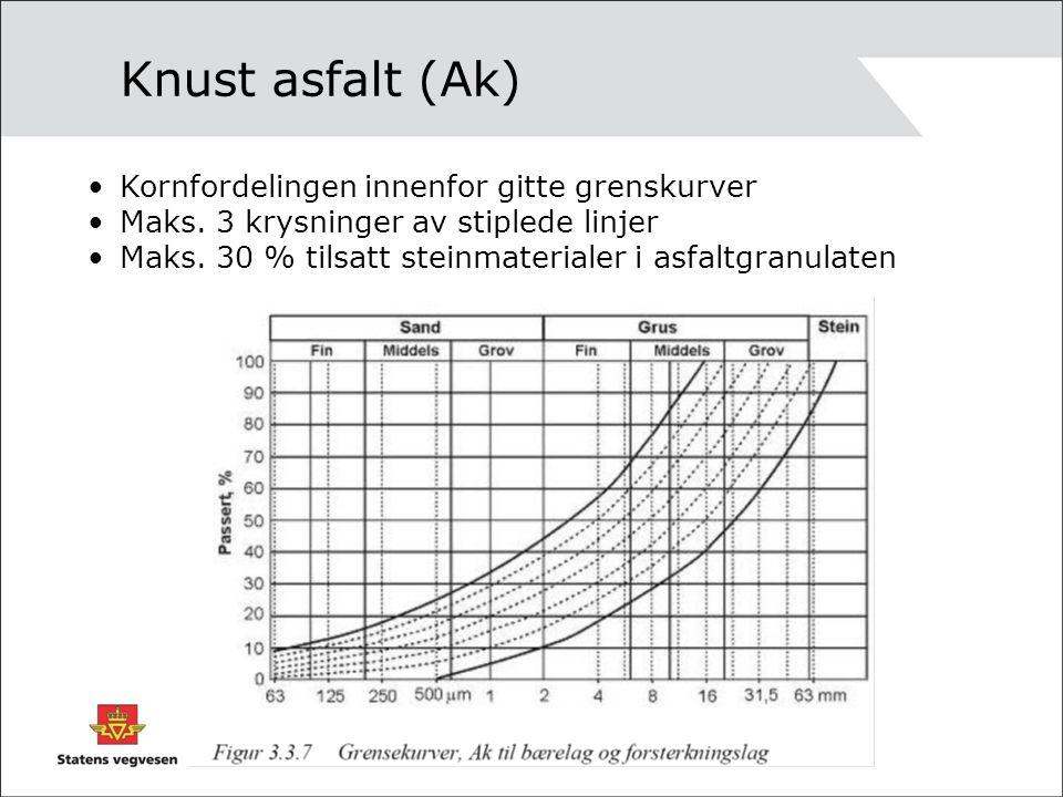 Knust asfalt (Ak) Kornfordelingen innenfor gitte grenskurver