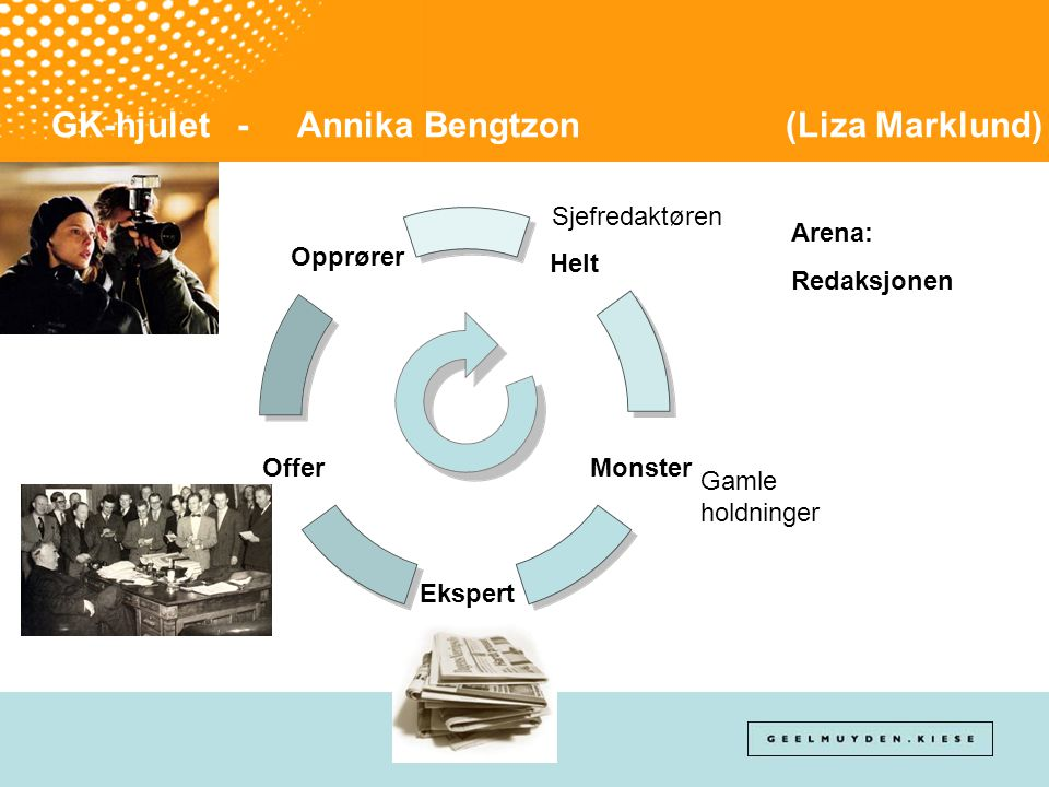 GK-hjulet - Annika Bengtzon (Liza Marklund)