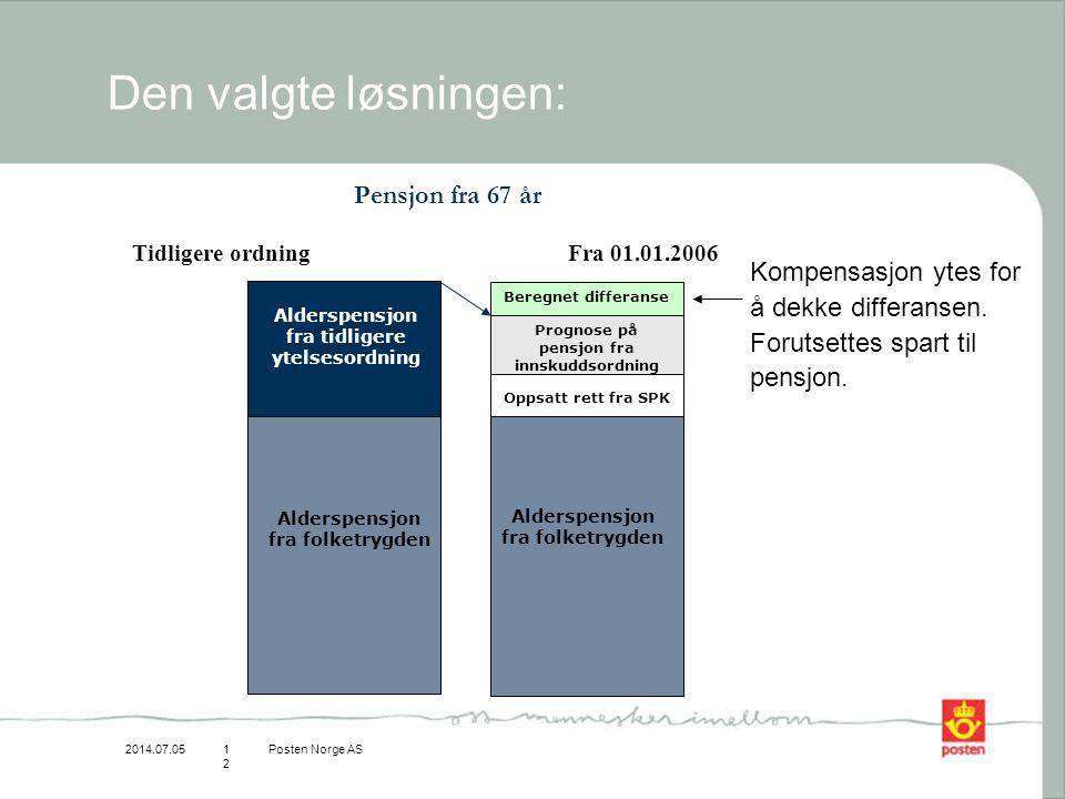 Prognose på pensjon fra innskuddsordning