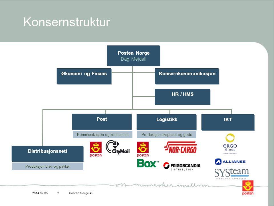 Konsernstruktur Posten Norge Dag Mejdell Økonomi og Finans