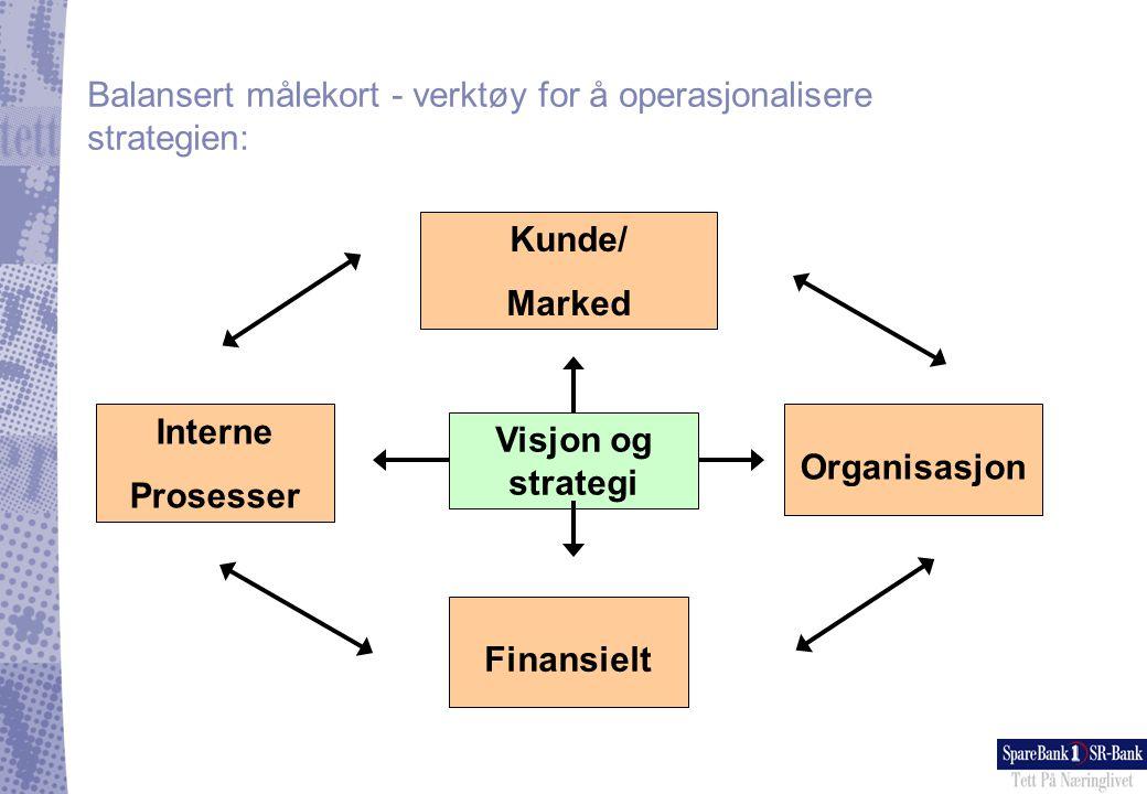 Balansert målekort - verktøy for å operasjonalisere strategien: