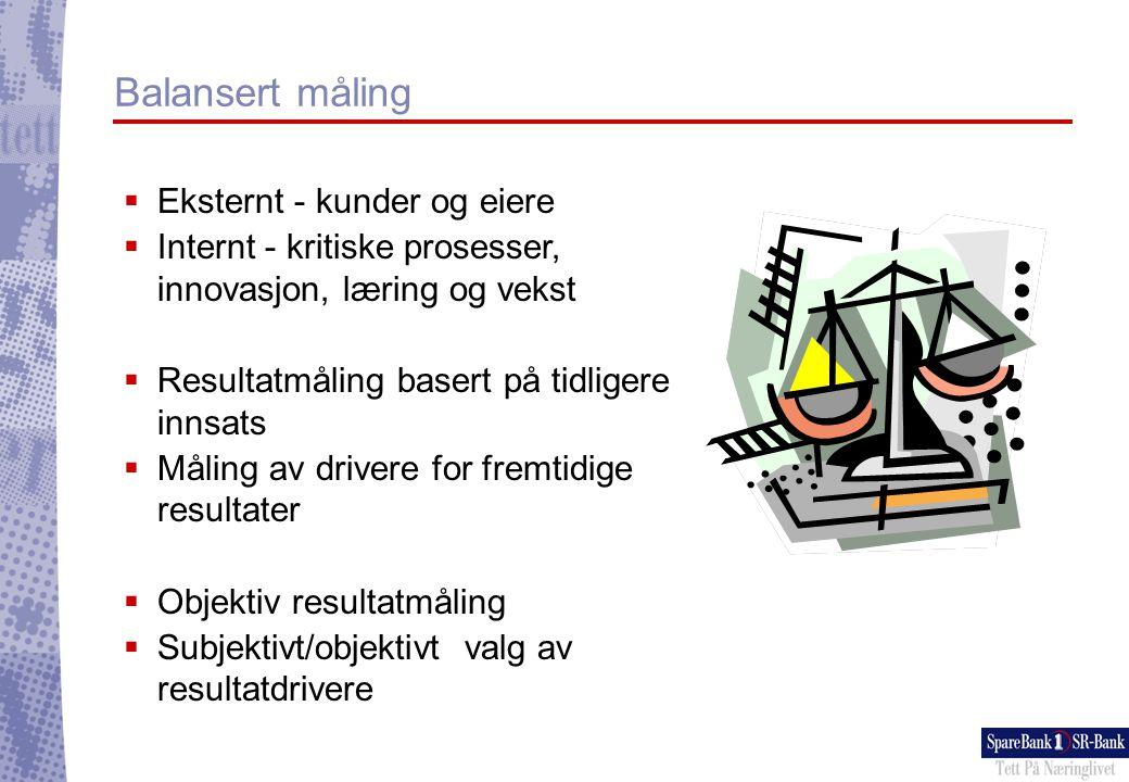 Balansert måling Eksternt - kunder og eiere