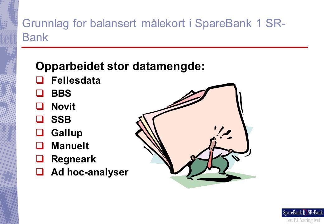 Grunnlag for balansert målekort i SpareBank 1 SR-Bank