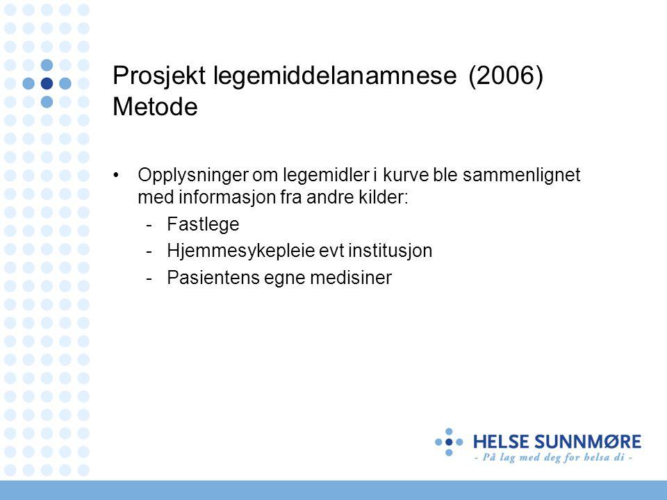Prosjekt legemiddelanamnese (2006) Metode