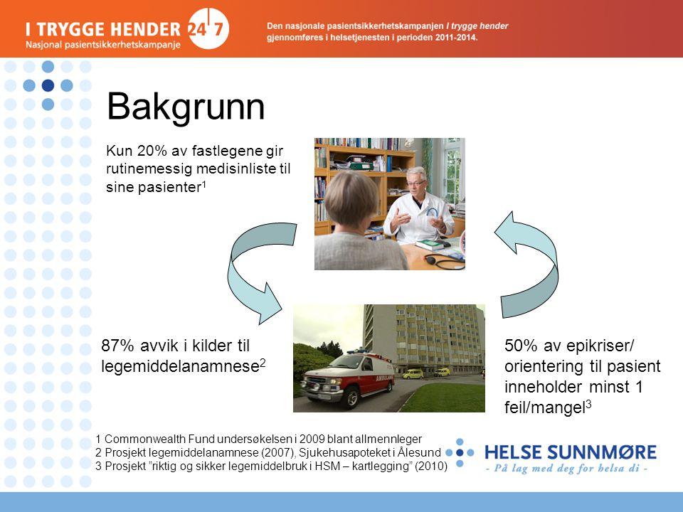 Bakgrunn 87% avvik i kilder til legemiddelanamnese2 50% av epikriser/