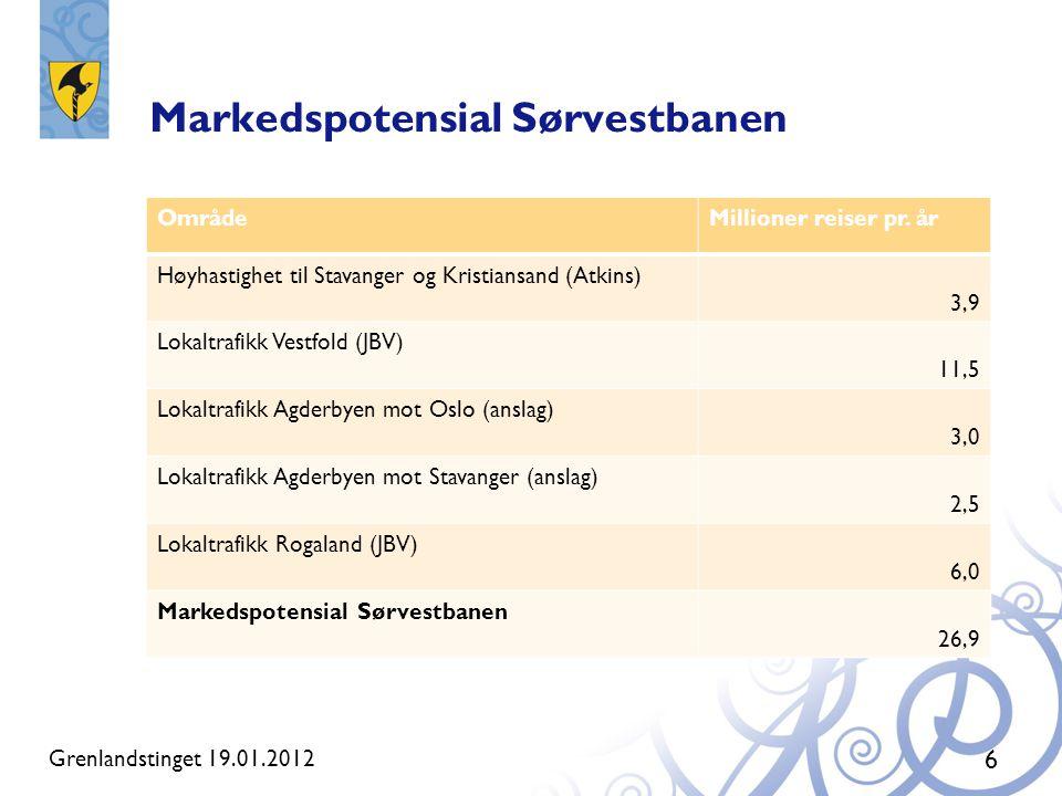 Markedspotensial Sørvestbanen