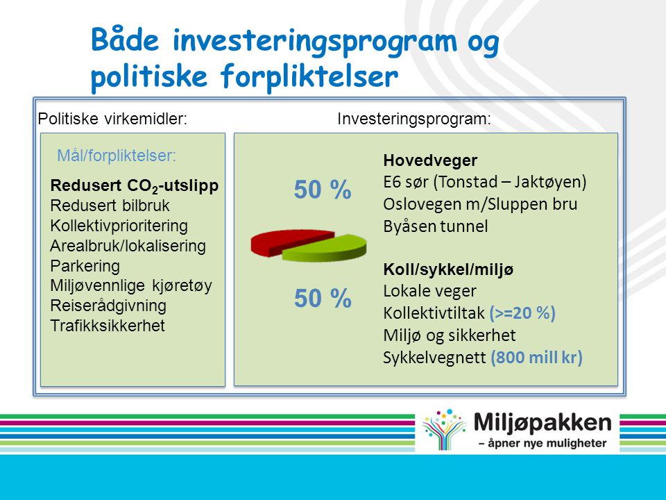 Både investeringsprogram og politiske forpliktelser