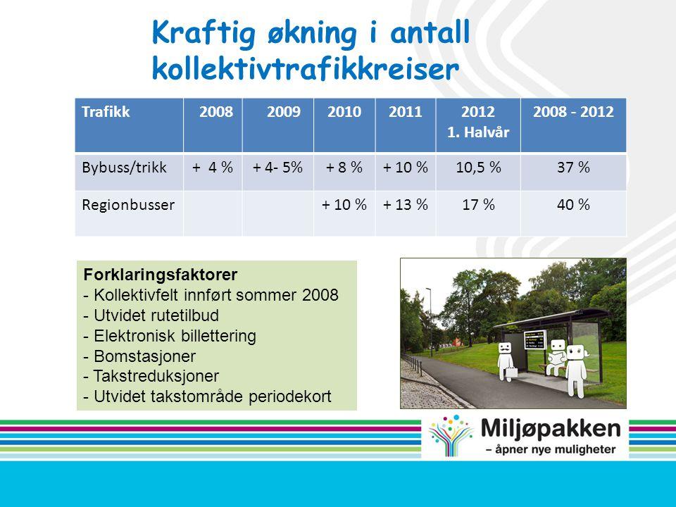 Kraftig økning i antall kollektivtrafikkreiser