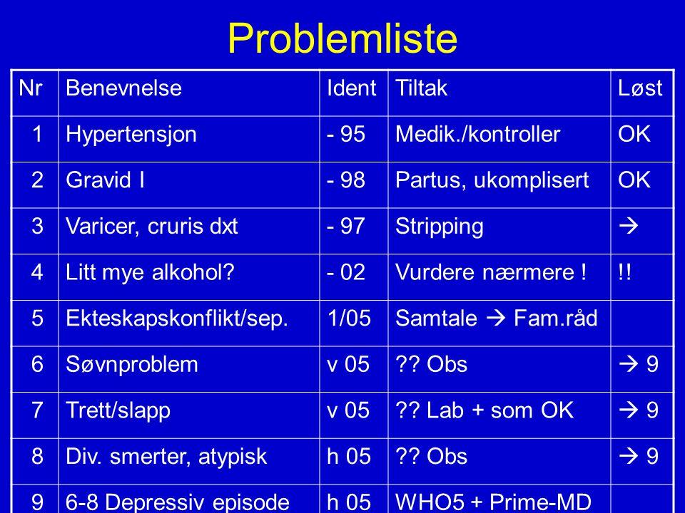 Problemliste Nr Benevnelse Ident Tiltak Løst 1 Hypertensjon - 95