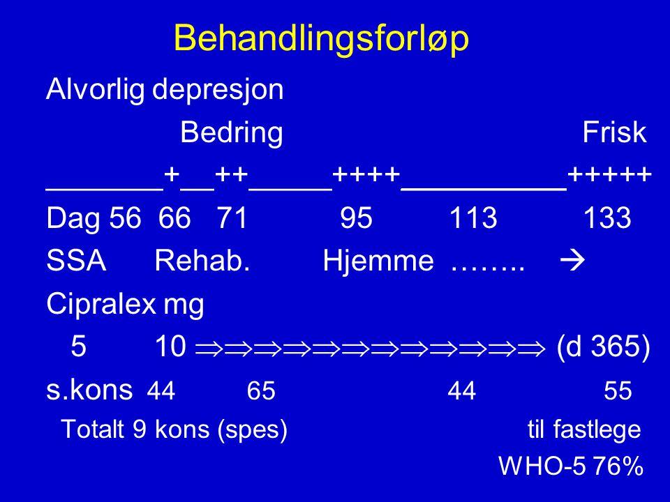 Behandlingsforløp Alvorlig depresjon Bedring Frisk