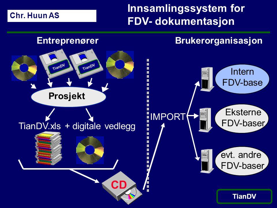 CD Innsamlingssystem for FDV- dokumentasjon Entreprenører