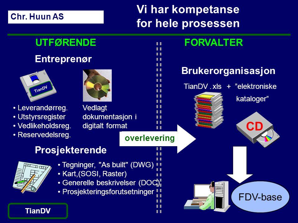 CD Vi har kompetanse for hele prosessen UTFØRENDE FORVALTER