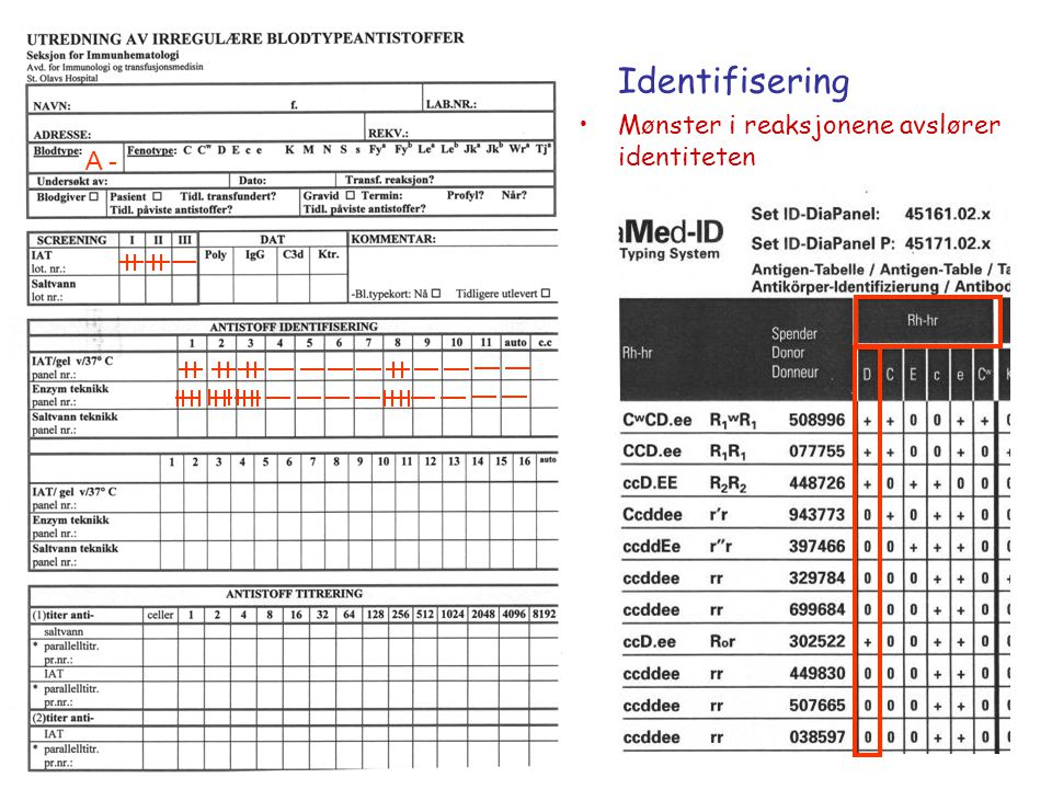Identifisering Mønster i reaksjonene avslører identiteten A -