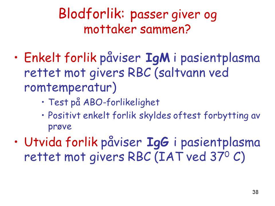 Blodforlik: passer giver og mottaker sammen