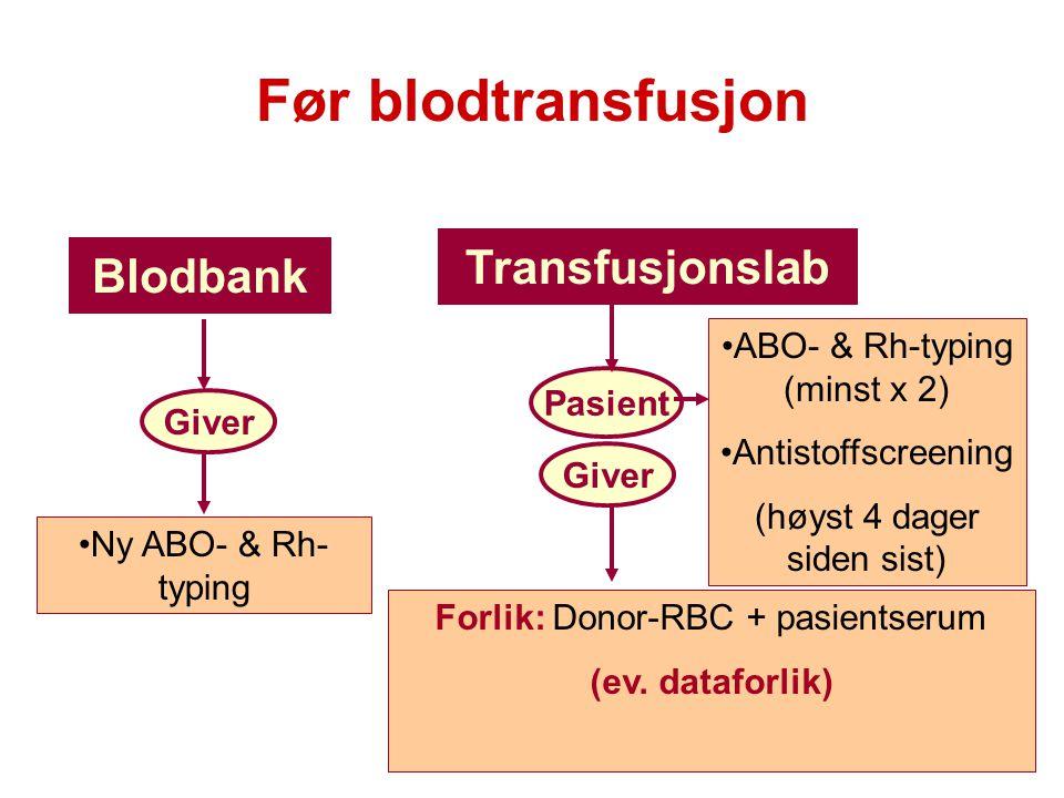 Før blodtransfusjon Transfusjonslab Blodbank
