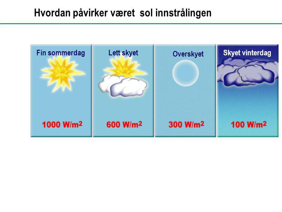 Hvordan påvirker været sol innstrålingen