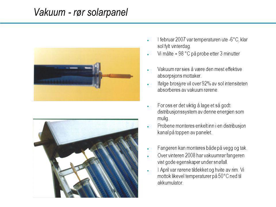 Vakuum - rør solarpanel