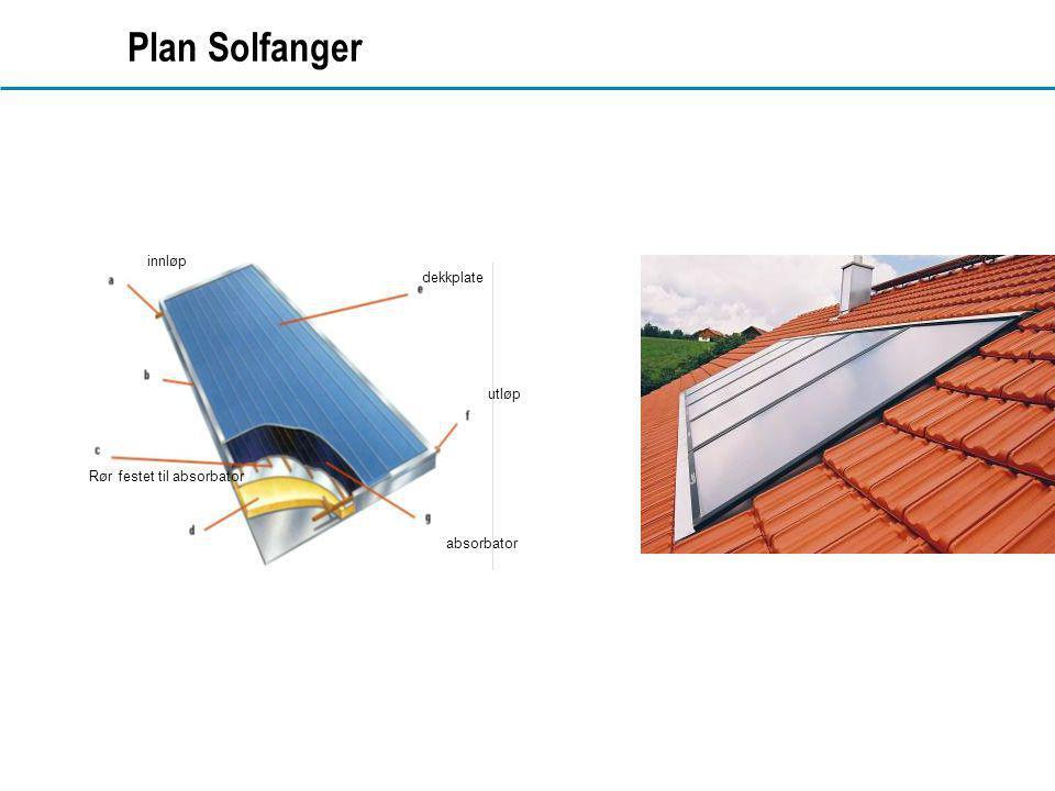 Plan Solfanger innløp dekkplate utløp Rør festet til absorbator