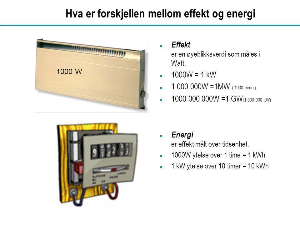 Hva er forskjellen mellom effekt og energi