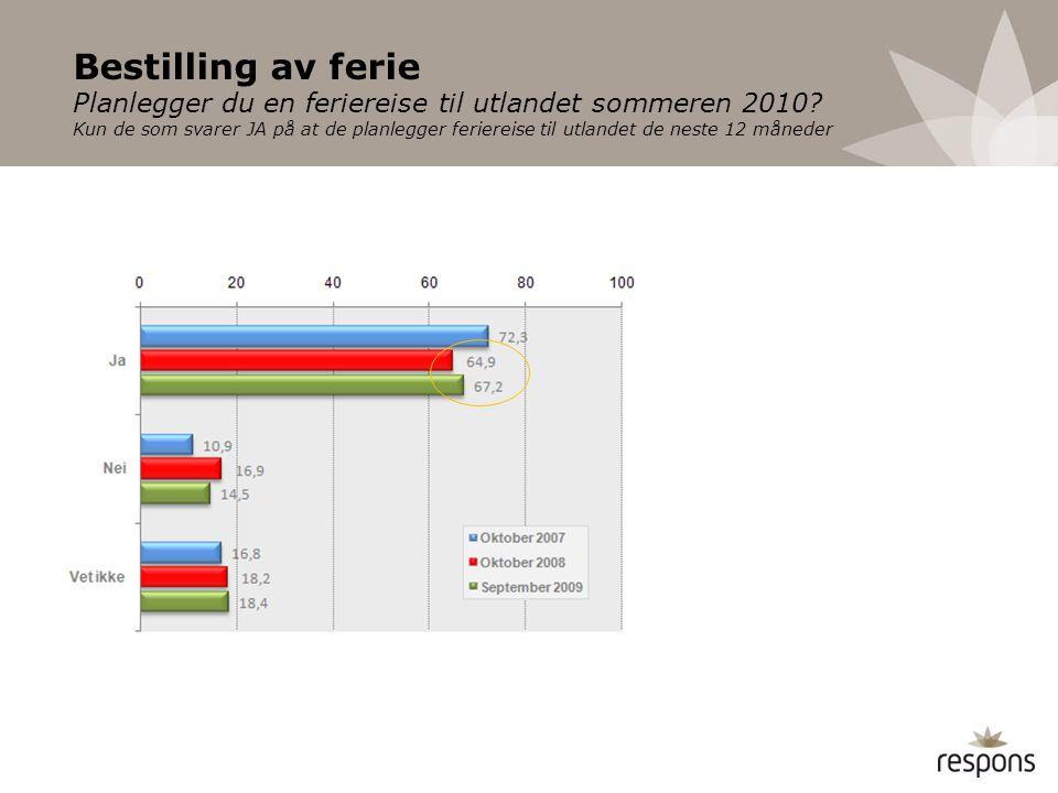 Bestilling av ferie Planlegger du en feriereise til utlandet sommeren 2010.