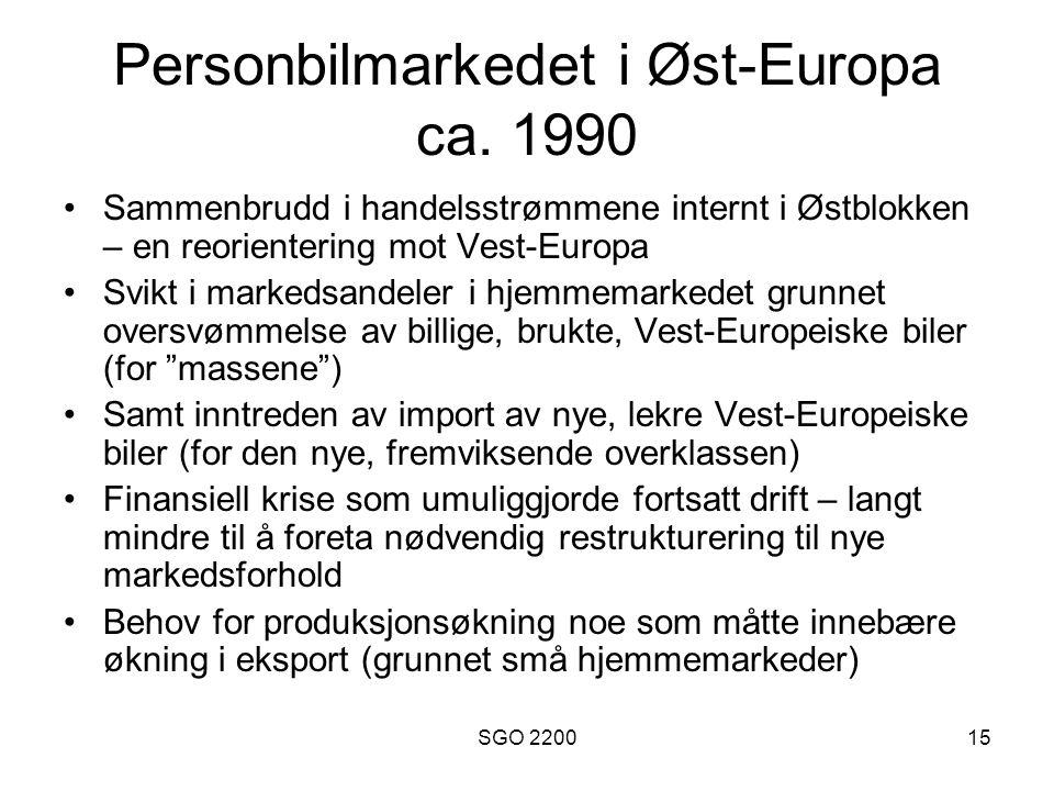 Personbilmarkedet i Øst-Europa ca. 1990