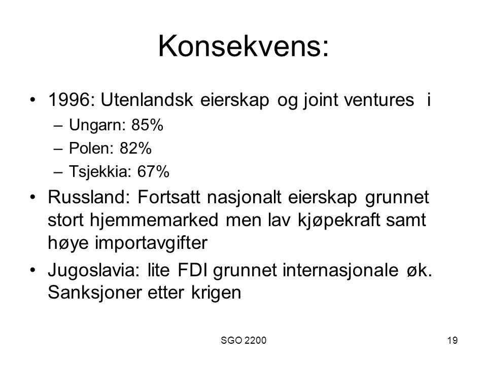 Konsekvens: 1996: Utenlandsk eierskap og joint ventures i
