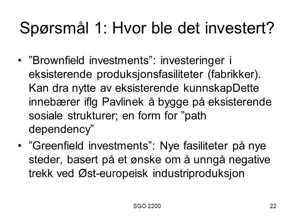 Spørsmål 1: Hvor ble det investert