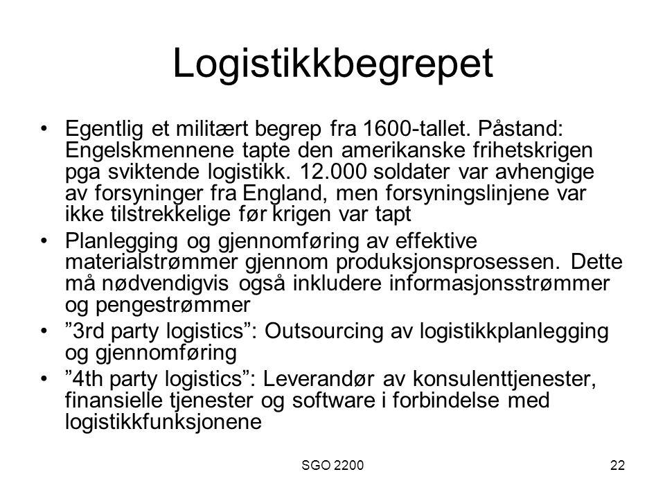 Logistikkbegrepet