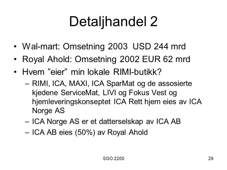 Detaljhandel 2 Wal-mart: Omsetning 2003 USD 244 mrd