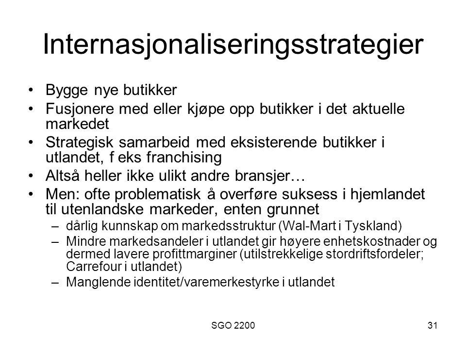 Internasjonaliseringsstrategier