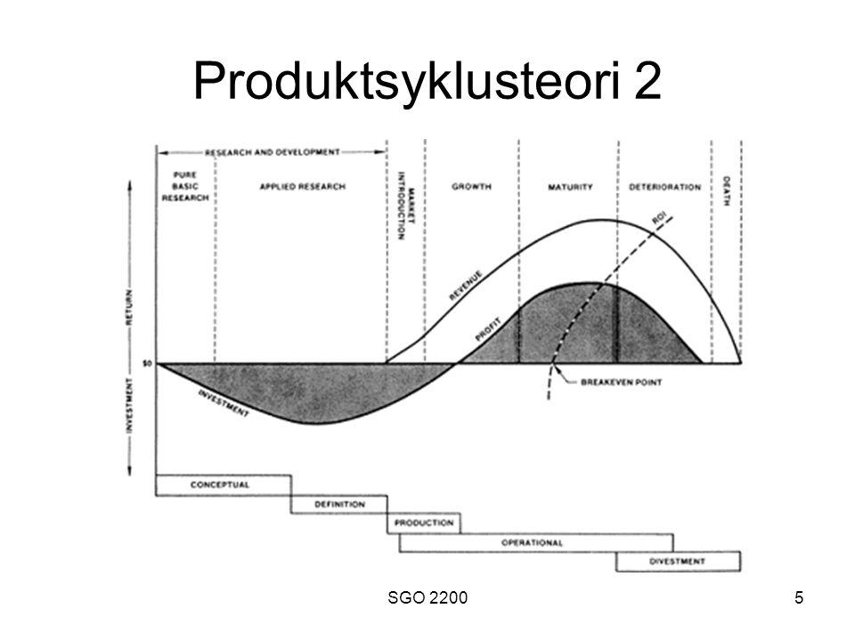 Produktsyklusteori 2 SGO 2200