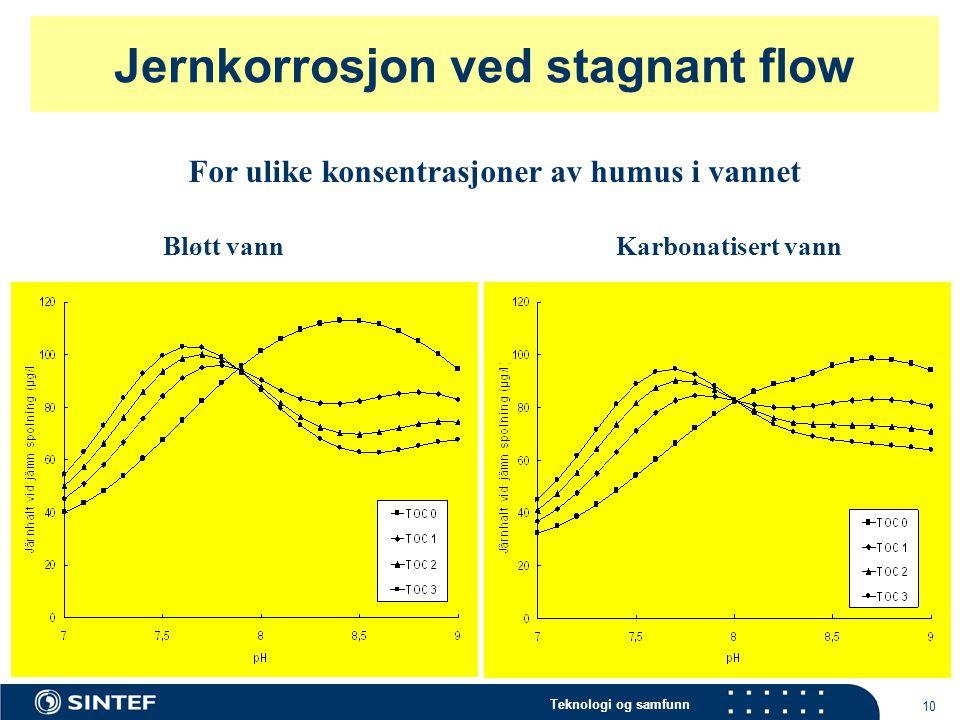 Jernkorrosjon ved stagnant flow